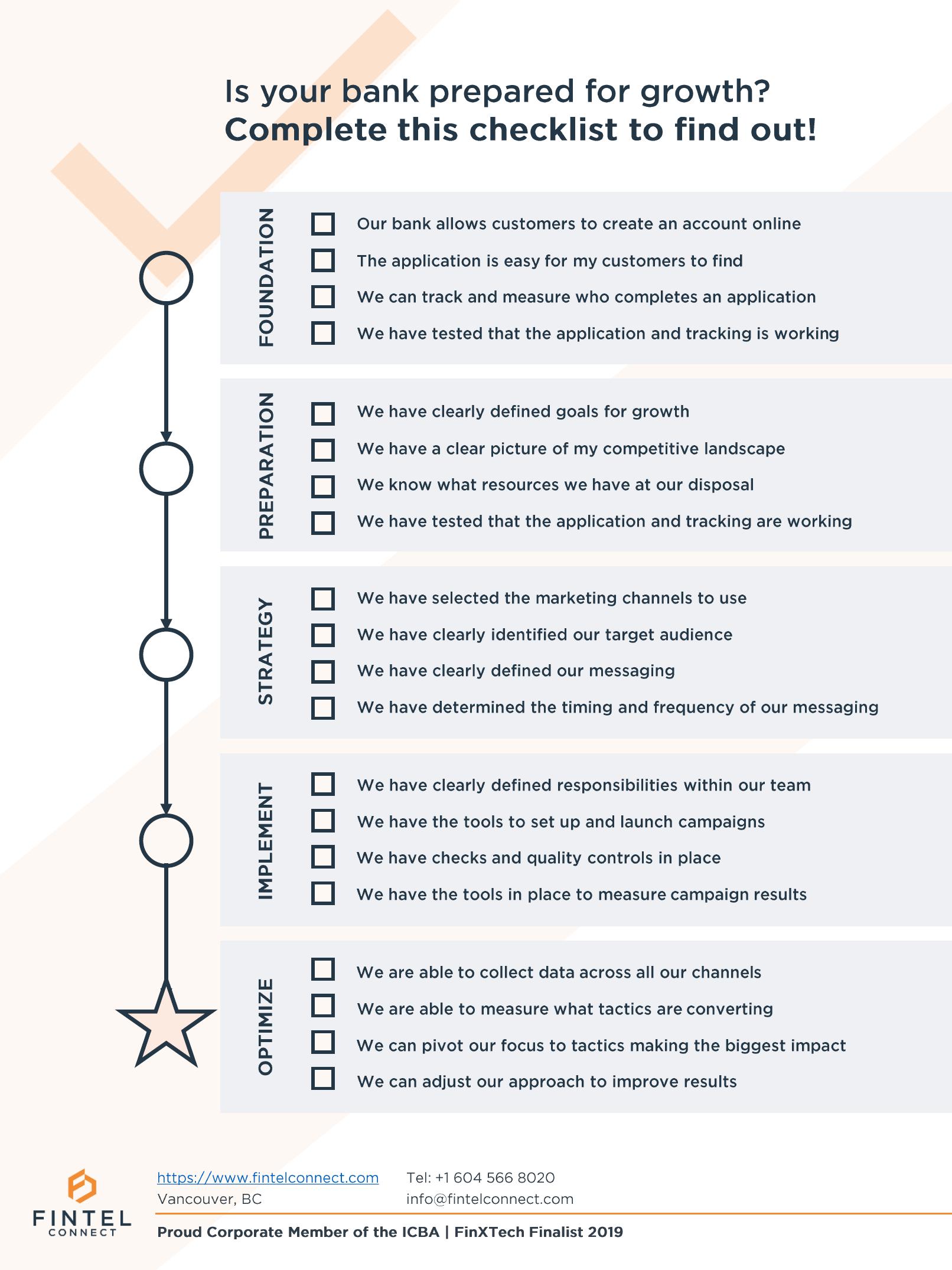 Growth Checklist