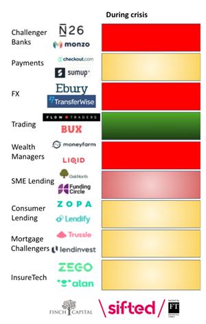 Fintech Consolidation