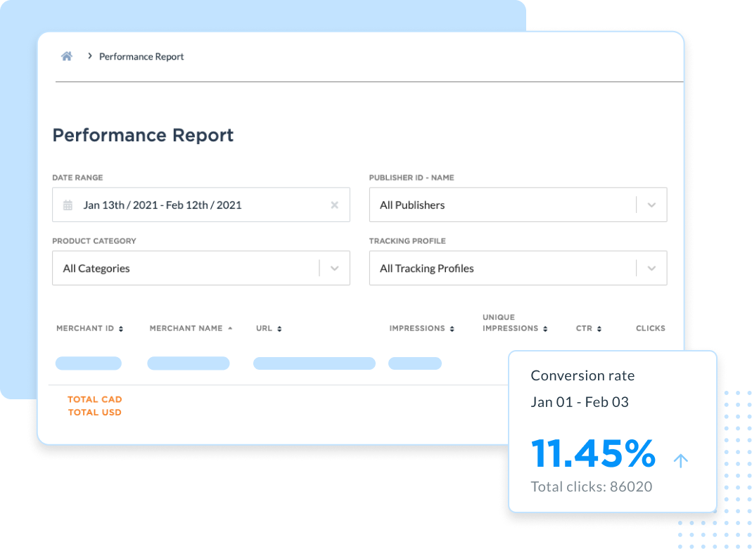 Fintel Check's reporting gives a clear picture where your marketing dollars are work