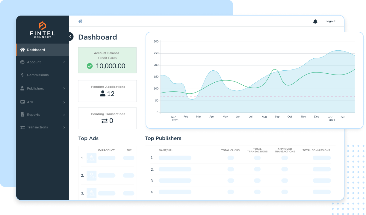 Fintel Performance Dashboard - Data to save you up to 70% on your acquisition costs